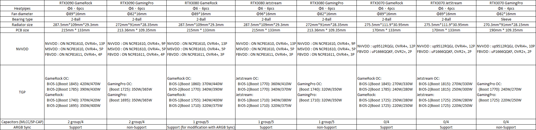 RTX3070-RTX3080-RTX3090-specifications.png