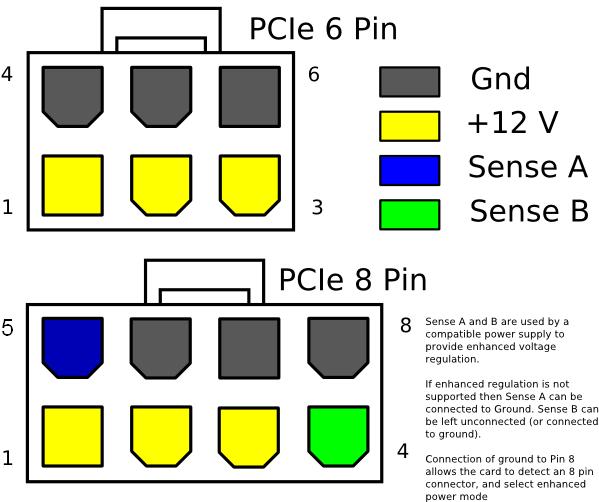 Как сделать из 3 pin