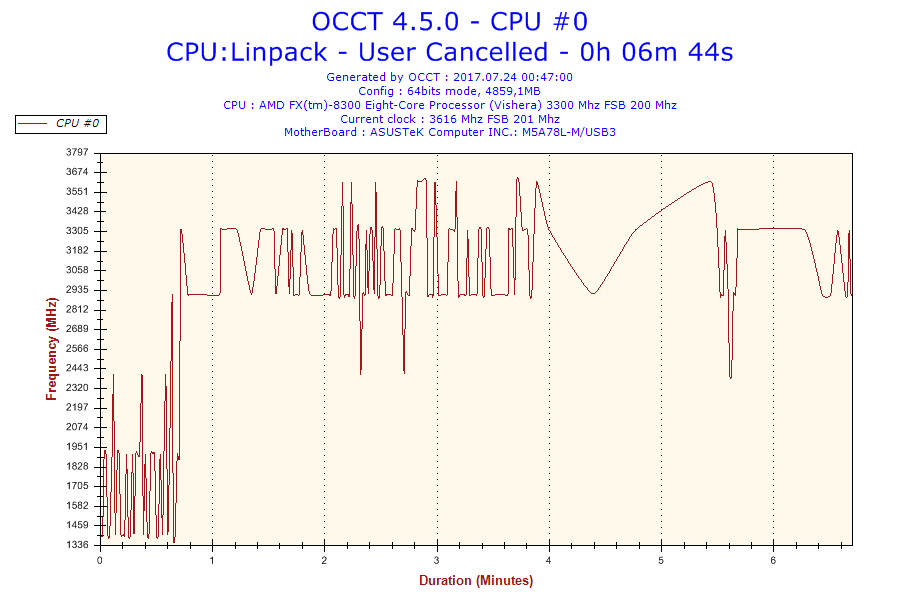 2017-07-24-00h47-Frequency-CPU #0.png